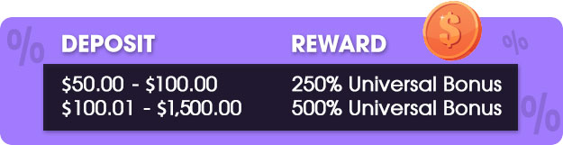 Get up to 500% boost on Terrific Tuesdays!